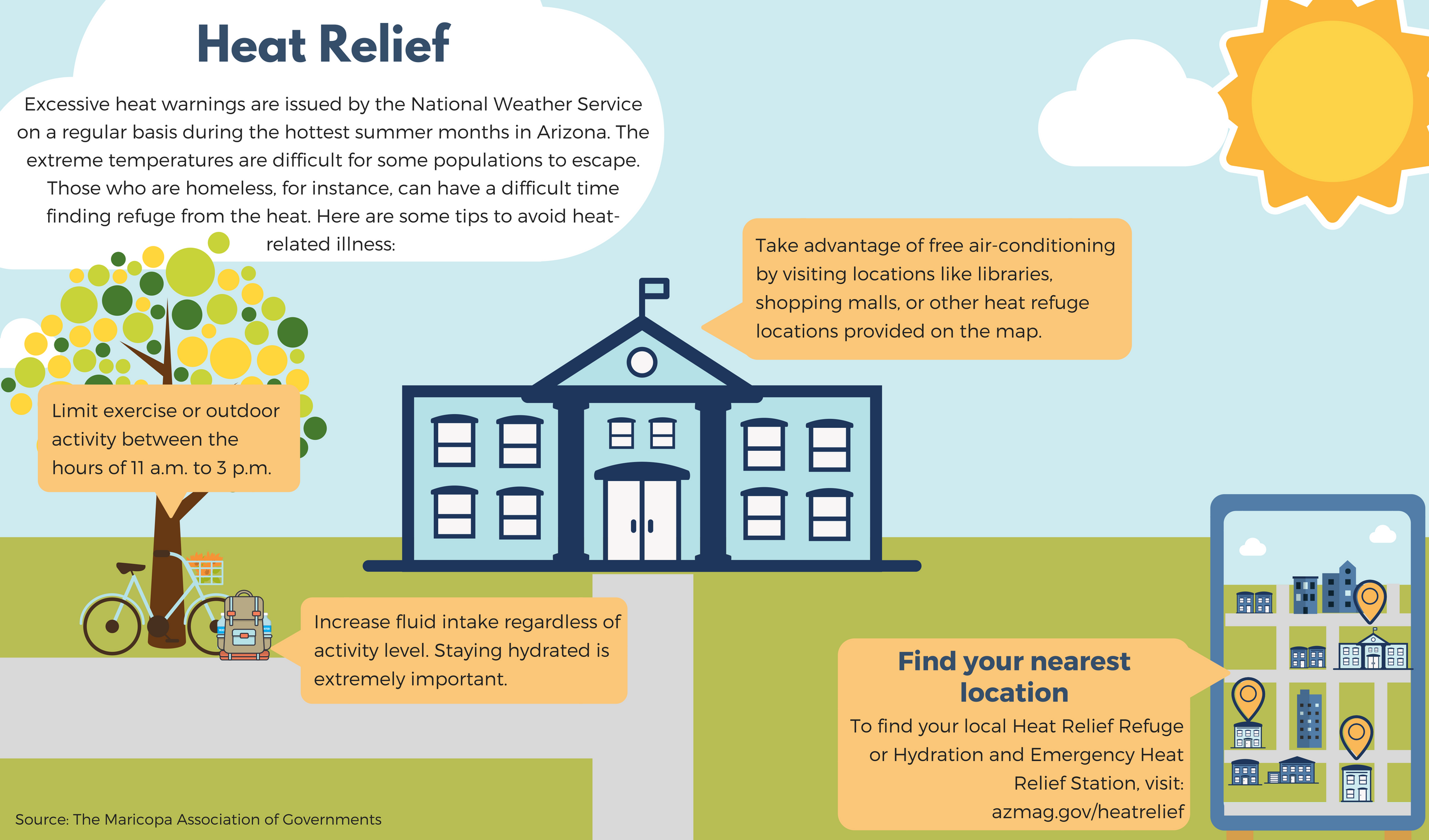 Heat Relief Infographic