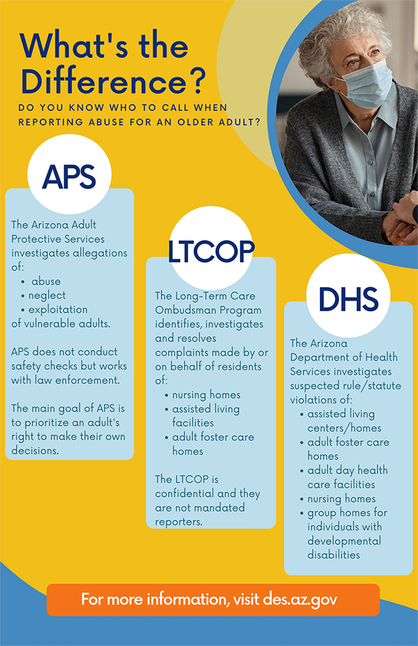 Information about reporting abuse for an older adult