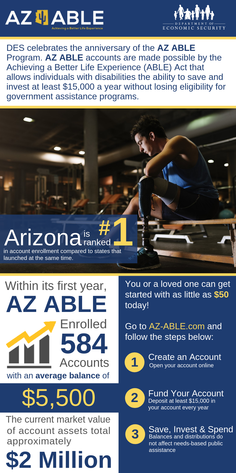 Information about the Arizona Achieving a Better Life Experience (ABLE) Act