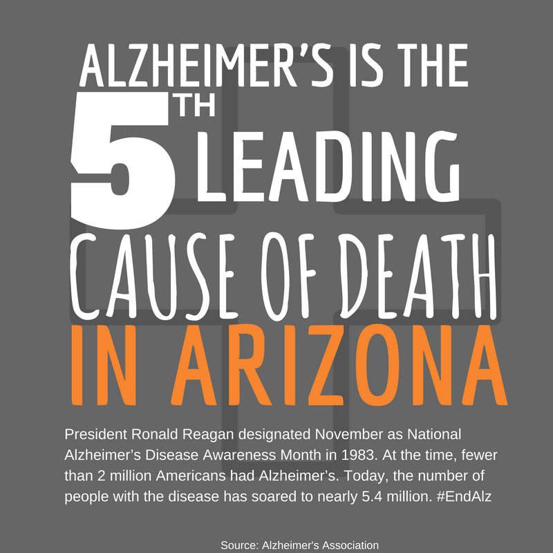 Alzheimer's Is the 5th Leading Cause of Death in Arizona