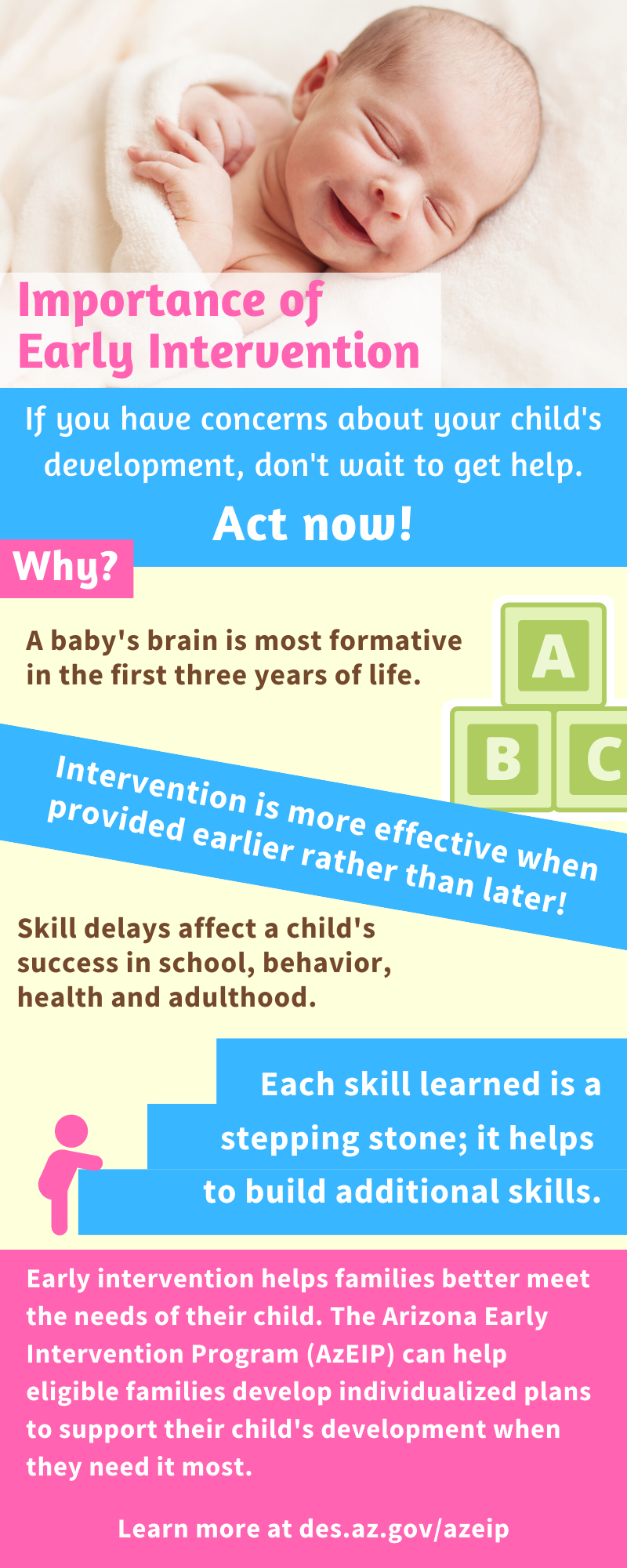 Facts and figures about early intervention