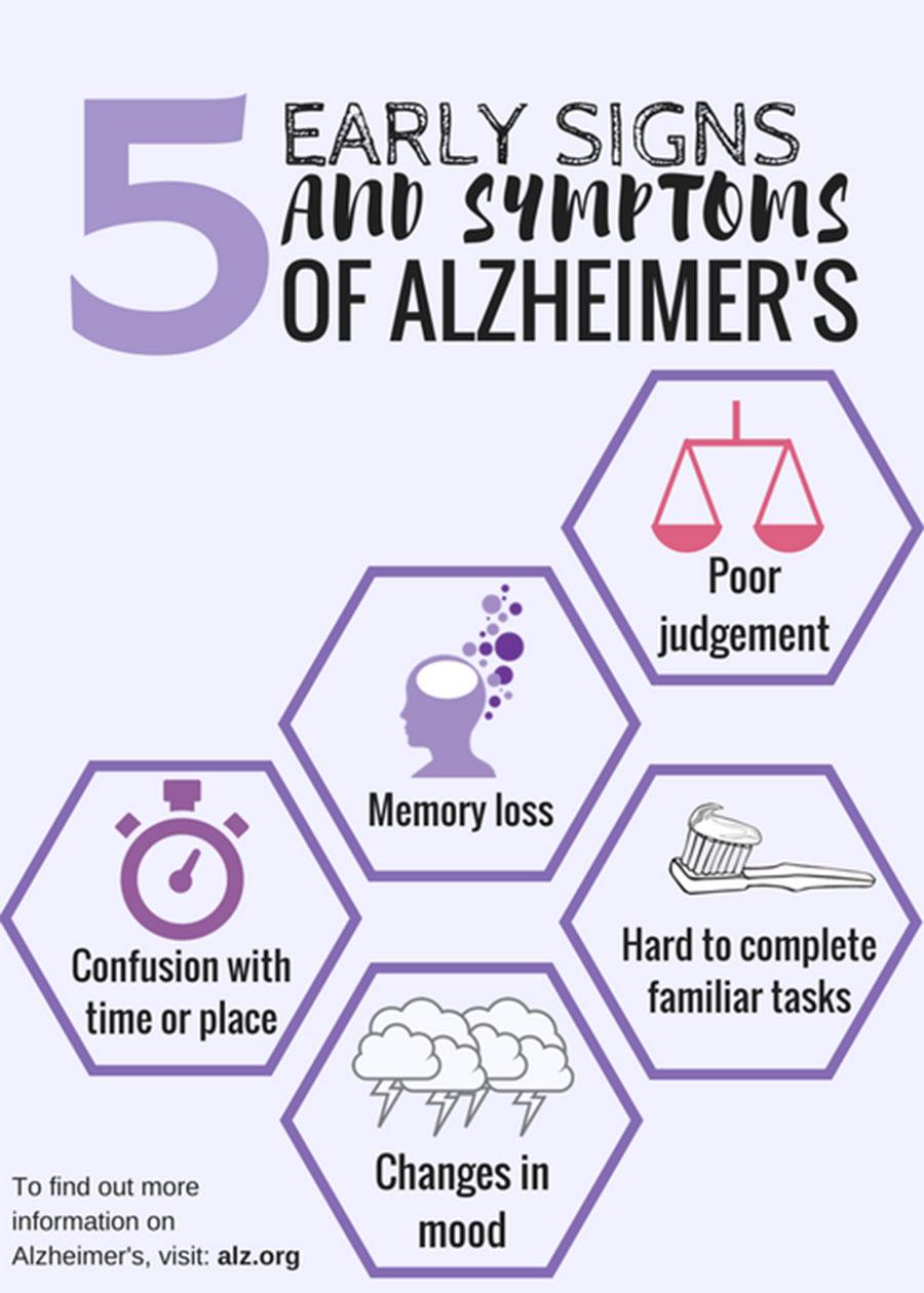 The New Symptom Of Alzheimers Disease