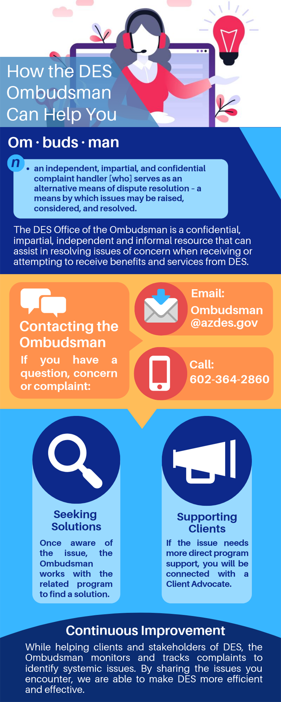 Facts and figures about DES Ombudsman