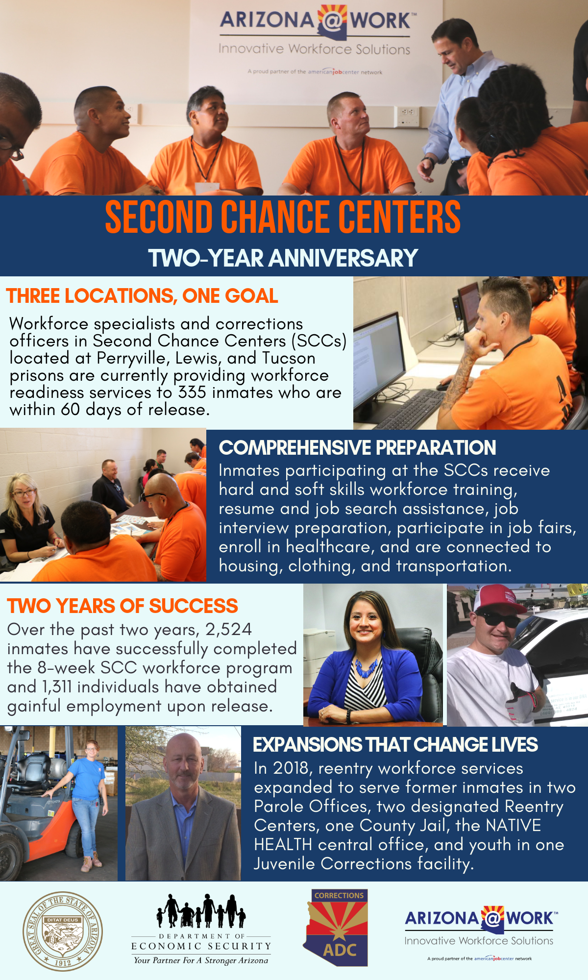 Information about Second Chance Centers