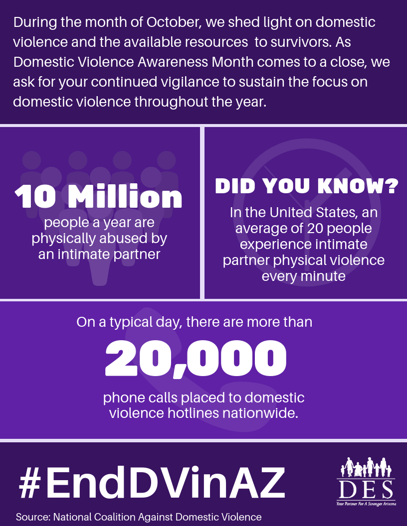 Staying Aware of Domestic Violence Infographic