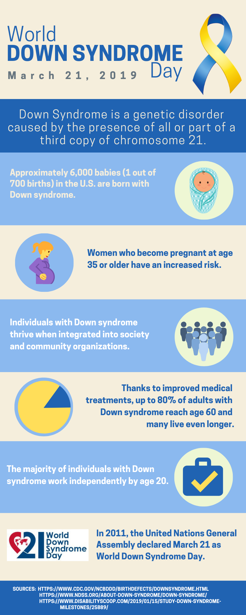 Information about World Down Syndrome Day