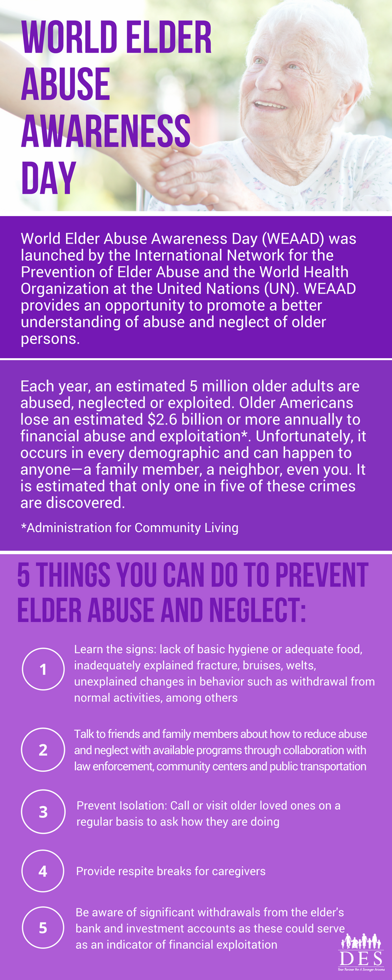 Facts and information about World Elder Abuse Awareness Day