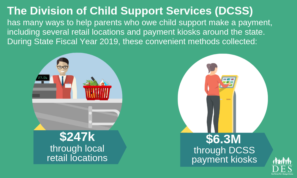 Facts and figures about Child Support payments