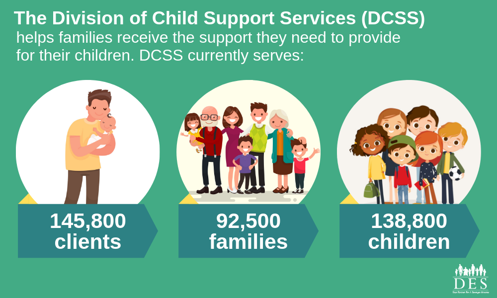 Facts and figures about Child Support Services