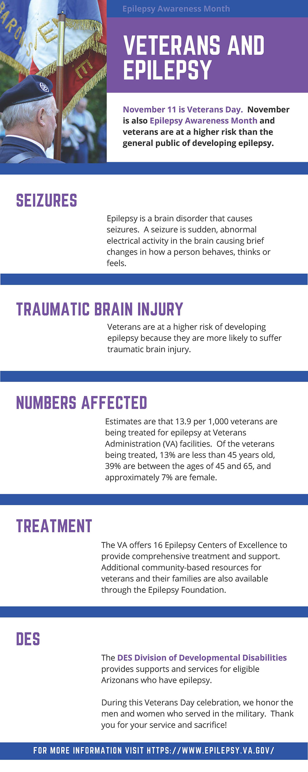 Facts about veterans and epilepsy