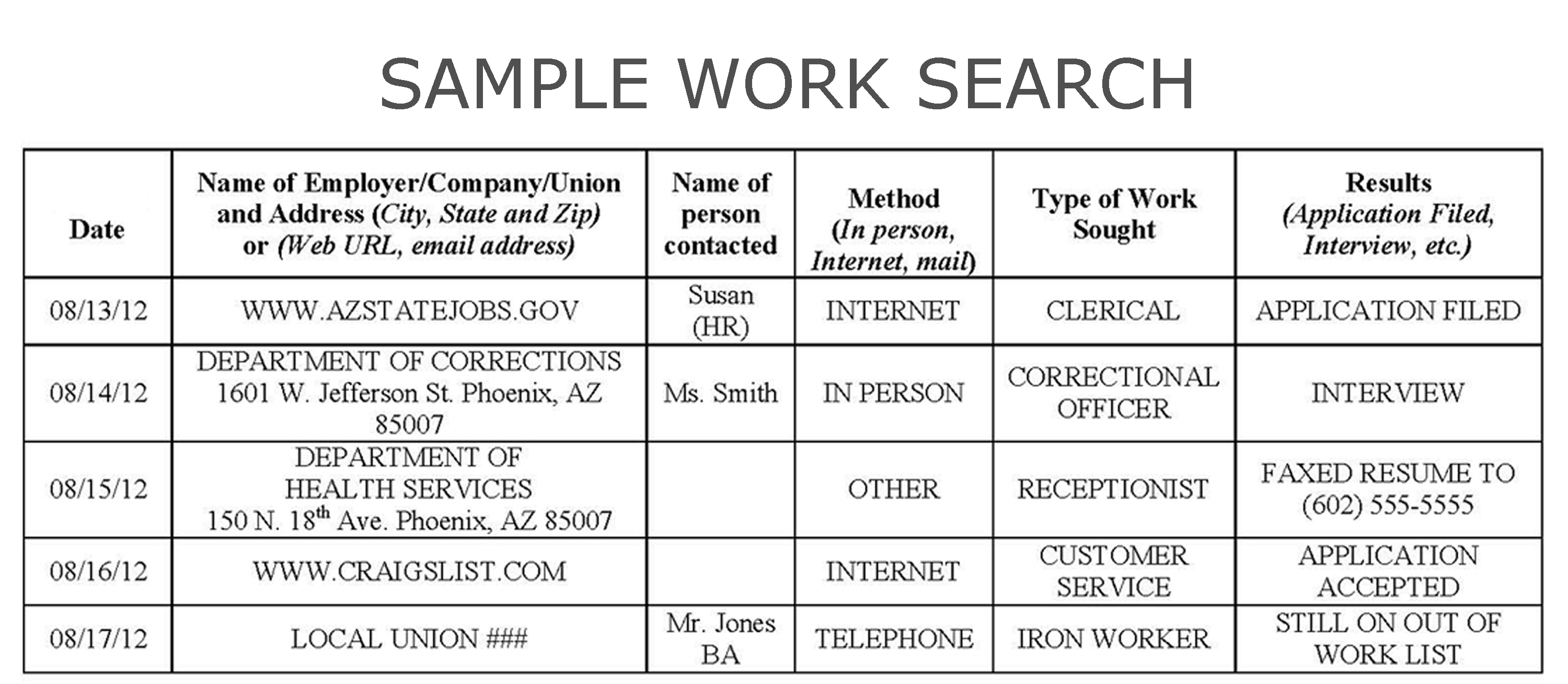instructions for completing weekly claim for ui benefits arizona sample work search
